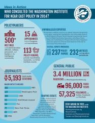 Annual Report Graphic